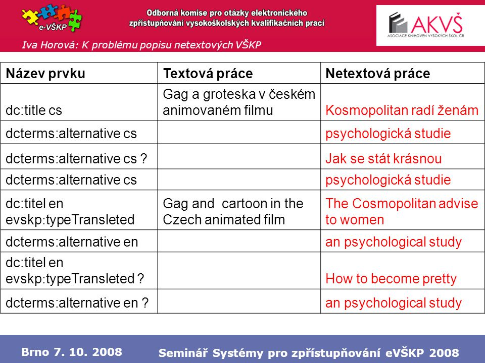 Iva Horová: K problému popisu netextových VŠKP Brno 7. 10. 2008 Seminář Systémy pro zpřístupňování eVŠKP 2008 Název prvkuTextová práceNetextová práce