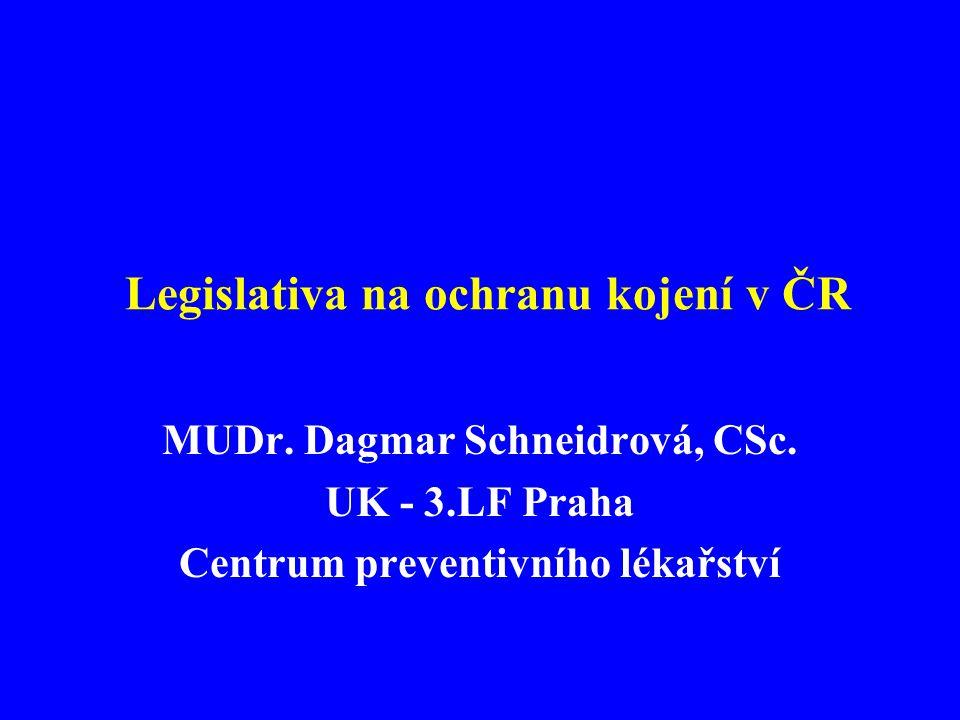Legislativa na ochranu kojení v ČR MUDr. Dagmar Schneidrová, CSc. UK - 3.LF Praha Centrum preventivního lékařství