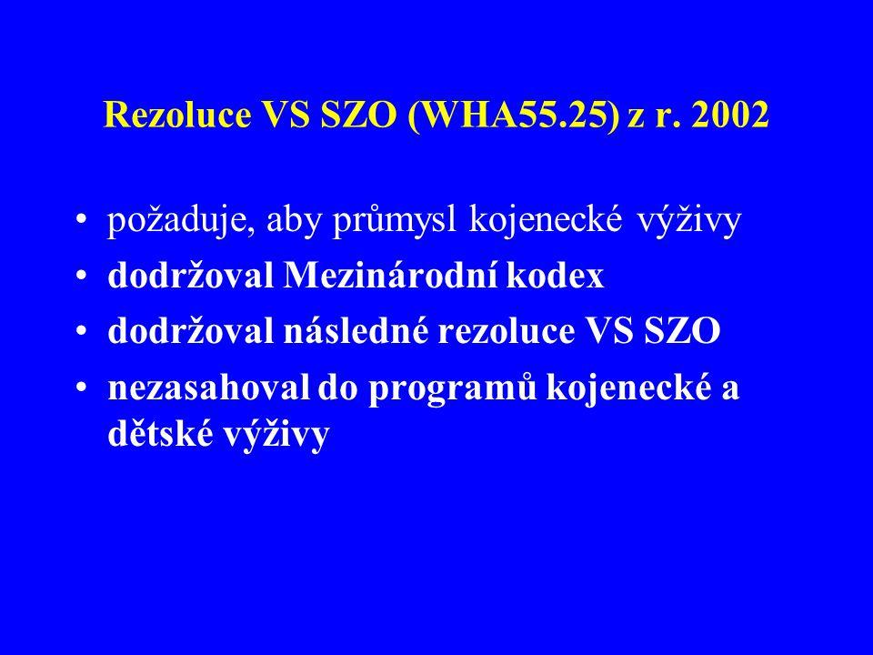Rezoluce VS SZO (WHA55.25) z r. 2002 •požaduje, aby průmysl kojenecké výživy •dodržoval Mezinárodní kodex •dodržoval následné rezoluce VS SZO •nezasah
