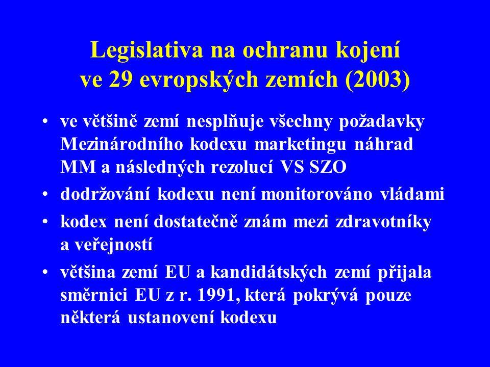 Legislativa na ochranu kojení ve 29 evropských zemích (2003) •ve většině zemí nesplňuje všechny požadavky Mezinárodního kodexu marketingu náhrad MM a