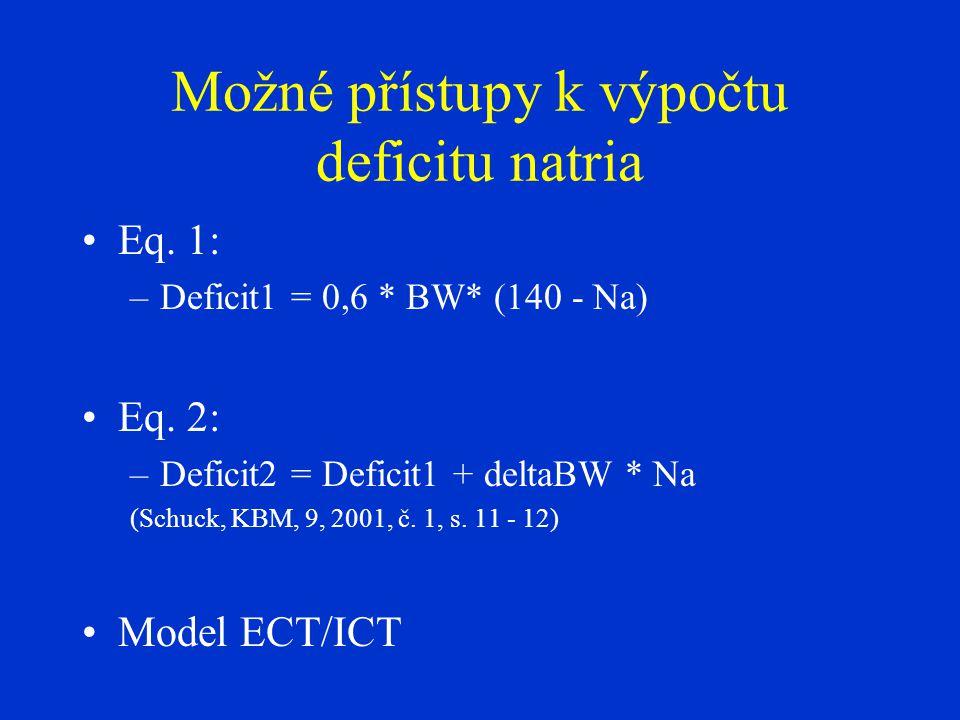 Možné přístupy k výpočtu deficitu natria •Eq. 1: –Deficit1 = 0,6 * BW* (140 - Na) •Eq. 2: –Deficit2 = Deficit1 + deltaBW * Na (Schuck, KBM, 9, 2001, č