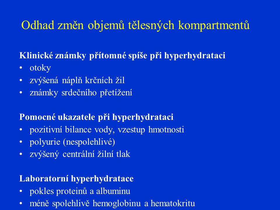 Odhad změn objemů tělesných kompartmentů Klinické známky přítomné spíše při hyperhydrataci •otoky •zvýšená náplň krčních žil •známky srdečního přetížení Pomocné ukazatele při hyperhydrataci •pozitivní bilance vody, vzestup hmotnosti •polyurie (nespolehlivé) •zvýšený centrální žilní tlak Laboratorní hyperhydratace •pokles proteinů a albuminu •méně spolehlivě hemoglobinu a hematokritu