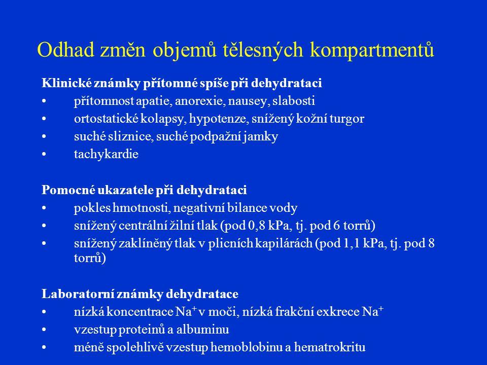 Odhad změn objemů tělesných kompartmentů Klinické známky přítomné spíše při dehydrataci •přítomnost apatie, anorexie, nausey, slabosti •ortostatické kolapsy, hypotenze, snížený kožní turgor •suché sliznice, suché podpažní jamky •tachykardie Pomocné ukazatele při dehydrataci •pokles hmotnosti, negativní bilance vody •snížený centrální žilní tlak (pod 0,8 kPa, tj.