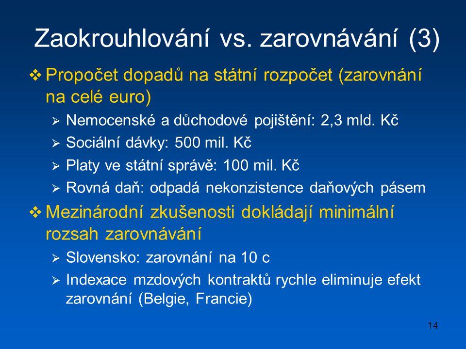 14 Zaokrouhlování vs. zarovnávání (3)  Propočet dopadů na státní rozpočet (zarovnání na celé euro)  Nemocenské a důchodové pojištění: 2,3 mld. Kč 