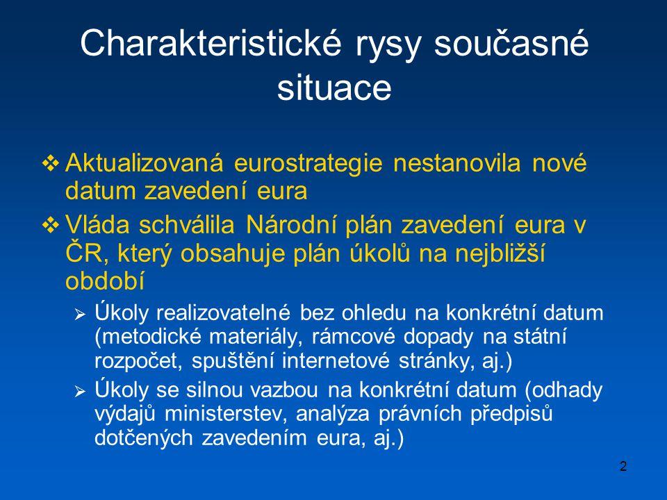 2 Charakteristické rysy současné situace  Aktualizovaná eurostrategie nestanovila nové datum zavedení eura  Vláda schválila Národní plán zavedení eura v ČR, který obsahuje plán úkolů na nejbližší období  Úkoly realizovatelné bez ohledu na konkrétní datum (metodické materiály, rámcové dopady na státní rozpočet, spuštění internetové stránky, aj.)  Úkoly se silnou vazbou na konkrétní datum (odhady výdajů ministerstev, analýza právních předpisů dotčených zavedením eura, aj.)