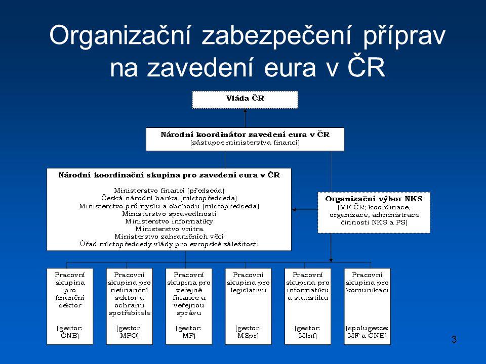 3 Organizační zabezpečení příprav na zavedení eura v ČR