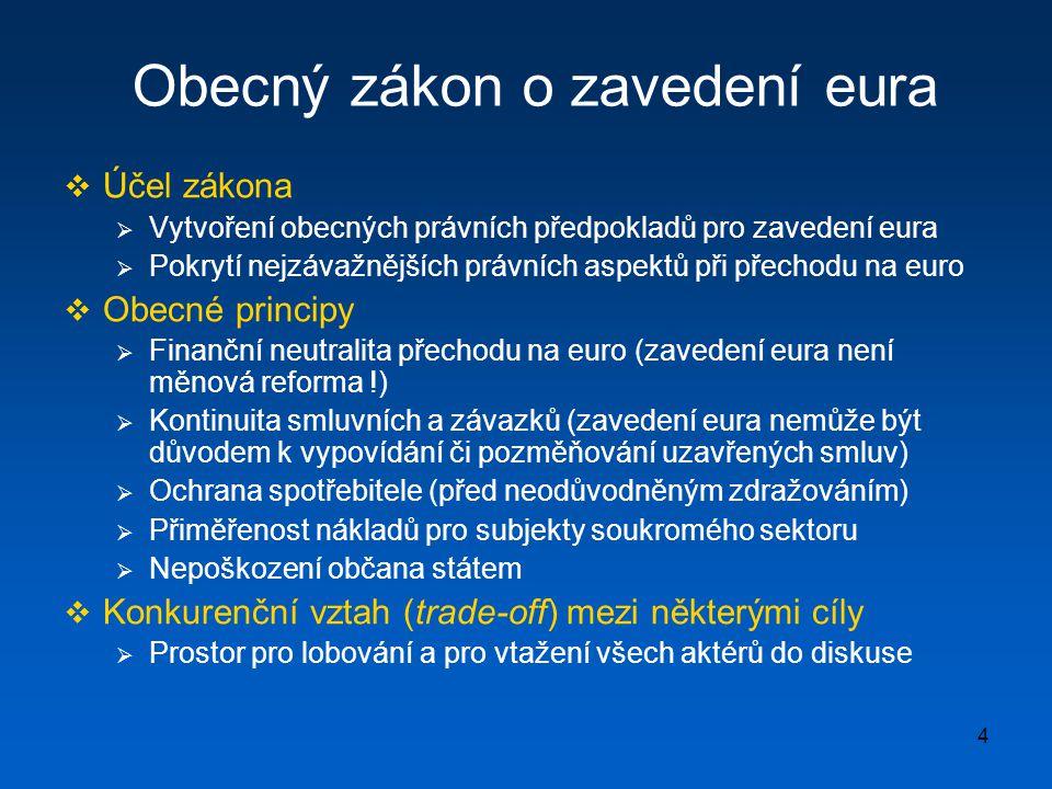 4 Obecný zákon o zavedení eura  Účel zákona  Vytvoření obecných právních předpokladů pro zavedení eura  Pokrytí nejzávažnějších právních aspektů při přechodu na euro  Obecné principy  Finanční neutralita přechodu na euro (zavedení eura není měnová reforma !)  Kontinuita smluvních a závazků (zavedení eura nemůže být důvodem k vypovídání či pozměňování uzavřených smluv)  Ochrana spotřebitele (před neodůvodněným zdražováním)  Přiměřenost nákladů pro subjekty soukromého sektoru  Nepoškození občana státem  Konkurenční vztah (trade-off) mezi některými cíly  Prostor pro lobování a pro vtažení všech aktérů do diskuse