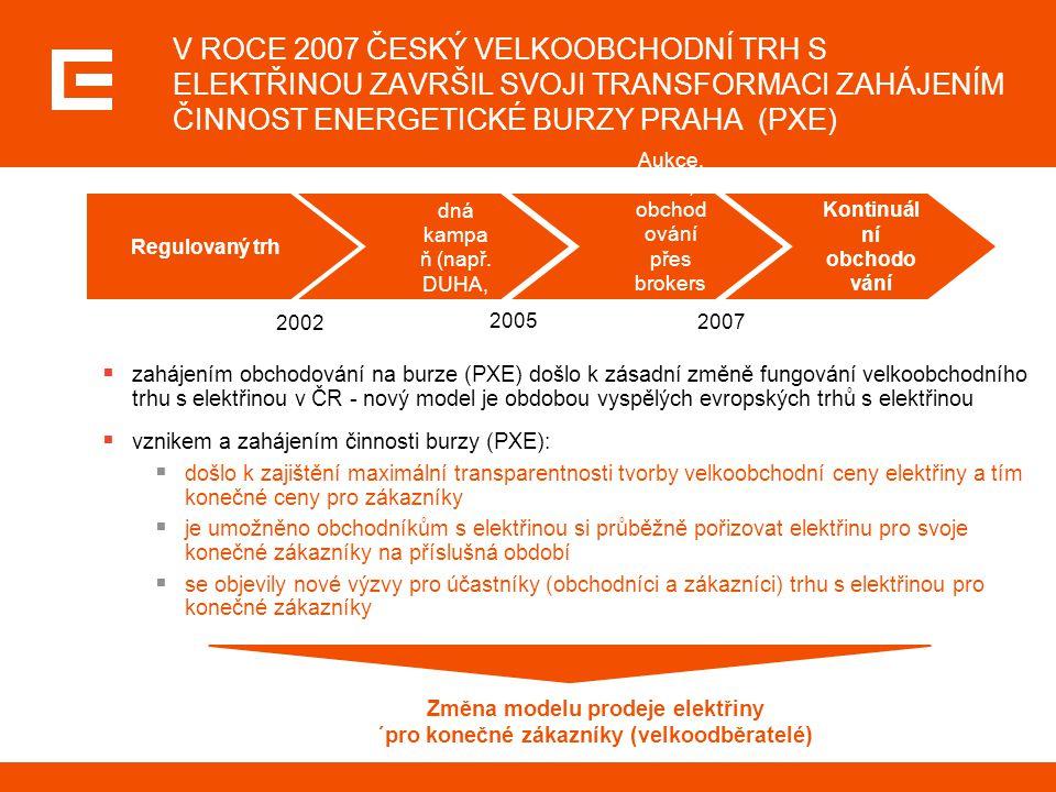 V ROCE 2007 ČESKÝ VELKOOBCHODNÍ TRH S ELEKTŘINOU ZAVRŠIL SVOJI TRANSFORMACI ZAHÁJENÍM ČINNOST ENERGETICKÉ BURZY PRAHA (PXE)  zahájením obchodování na burze (PXE) došlo k zásadní změně fungování velkoobchodního trhu s elektřinou v ČR - nový model je obdobou vyspělých evropských trhů s elektřinou  vznikem a zahájením činnosti burzy (PXE):  došlo k zajištění maximální transparentnosti tvorby velkoobchodní ceny elektřiny a tím konečné ceny pro zákazníky  je umožněno obchodníkům s elektřinou si průběžně pořizovat elektřinu pro svoje konečné zákazníky na příslušná období  se objevily nové výzvy pro účastníky (obchodníci a zákazníci) trhu s elektřinou pro konečné zákazníky Změna modelu prodeje elektřiny ´pro konečné zákazníky (velkoodběratelé) Regulovaný trh Aukce, VPP, obchod ování přes brokers ké screeny Kontinuál ní obchodo vání 2002 2005 Hroma dná kampa ň (např.