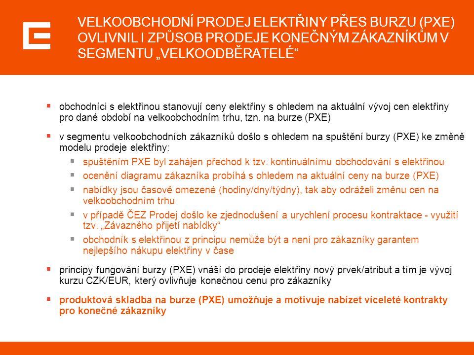 """VELKOOBCHODNÍ PRODEJ ELEKTŘINY PŘES BURZU (PXE) OVLIVNIL I ZPŮSOB PRODEJE KONEČNÝM ZÁKAZNÍKŮM V SEGMENTU """"VELKOODBĚRATELÉ  obchodníci s elektřinou stanovují ceny elektřiny s ohledem na aktuální vývoj cen elektřiny pro dané období na velkoobchodním trhu, tzn."""