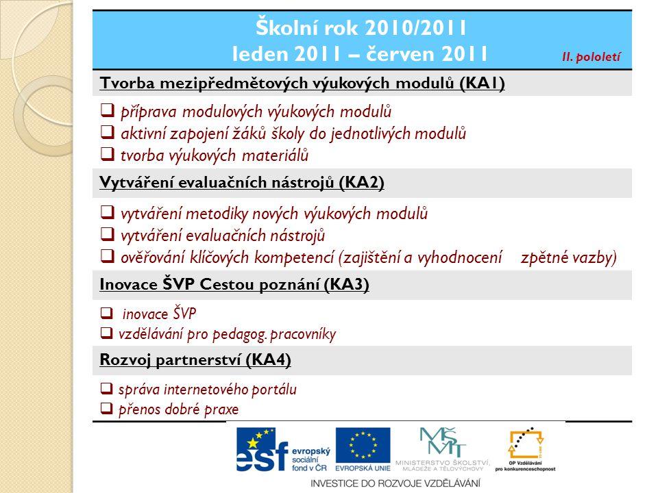 Školní rok 2010/2011 červenec 2010 – prosinec 2010 I. pololetí Vytváření evaluačních nástrojů (KA2)  vytváření metodiky nových výukových modulů  ově