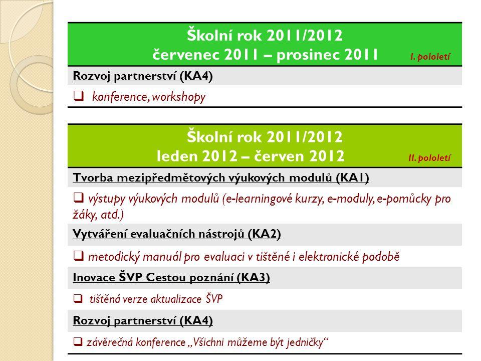 Školní rok 2011/2012 červenec 2011 – prosinec 2011 I. pololetí Tvorba mezipředmětových výukových modulů (KA1)  příprava modulových výukových modulů 