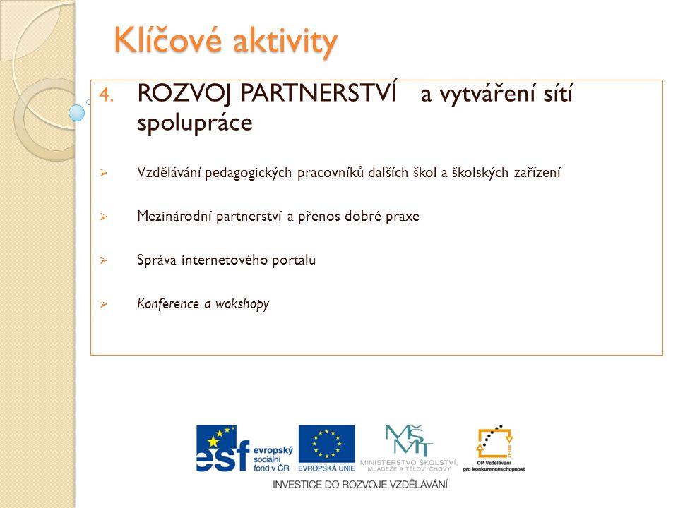 Klíčové aktivity 3. INOVACE ŠVP Cestou poznání  Inovace ŠVP dvojfázová revize a aktualizace ŠVP s využitím evaluačních nástrojů (KA2)  Ověřování imp
