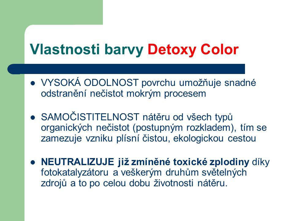 Vlastnosti barvy Detoxy Color  VYSOKÁ ODOLNOST povrchu umožňuje snadné odstranění nečistot mokrým procesem  SAMOČISTITELNOST nátěru od všech typů or