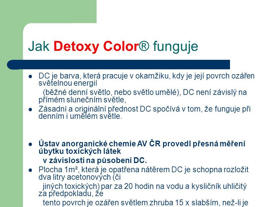 Jak Detoxy Color® funguje  DC je barva, která pracuje v okamžiku, kdy je její povrch ozářen světelnou energií (běžné denní světlo, nebo světlo umělé)