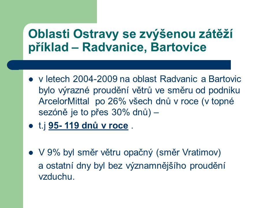 Oblasti Ostravy se zvýšenou zátěží příklad – Radvanice, Bartovice  v letech 2004-2009 na oblast Radvanic a Bartovic bylo výrazné proudění větrů ve sm