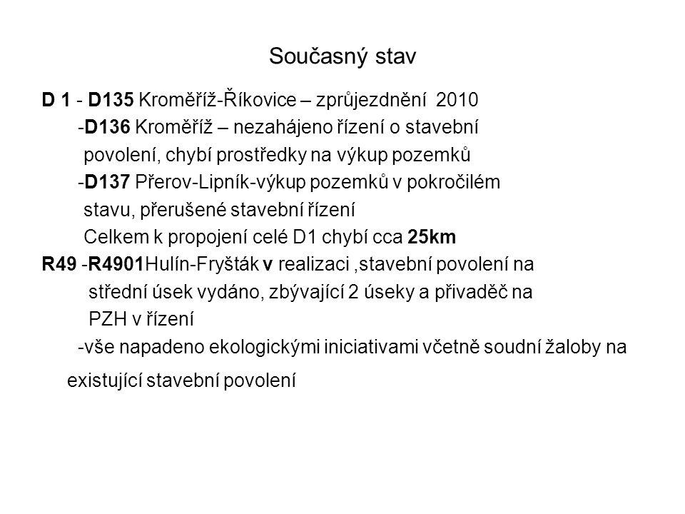 Současný stav D 1 - D135 Kroměříž-Říkovice – zprůjezdnění 2010 -D136 Kroměříž – nezahájeno řízení o stavební povolení, chybí prostředky na výkup pozem