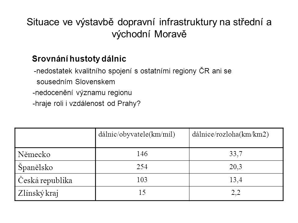 Situace ve výstavbě dopravní infrastruktury na střední a východní Moravě Srovnání hustoty dálnic -nedostatek kvalitního spojení s ostatními regiony ČR