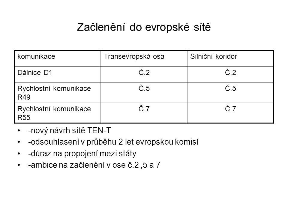 Začlenění do evropské sítě komunikaceTransevropská osaSilniční koridor Dálnice D1Č.2 Rychlostní komunikace R49 Č.5 Rychlostní komunikace R55 Č.7 •-nov