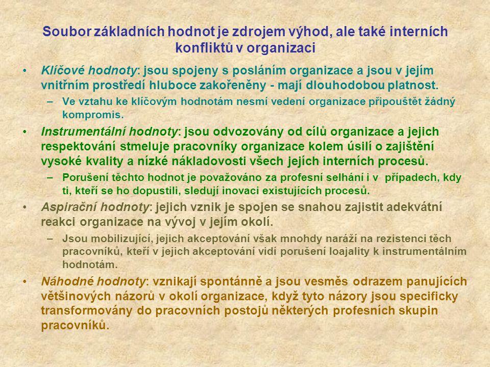 Soubor základních hodnot je zdrojem výhod, ale také interních konfliktů v organizaci •Klíčové hodnoty: jsou spojeny s posláním organizace a jsou v jej