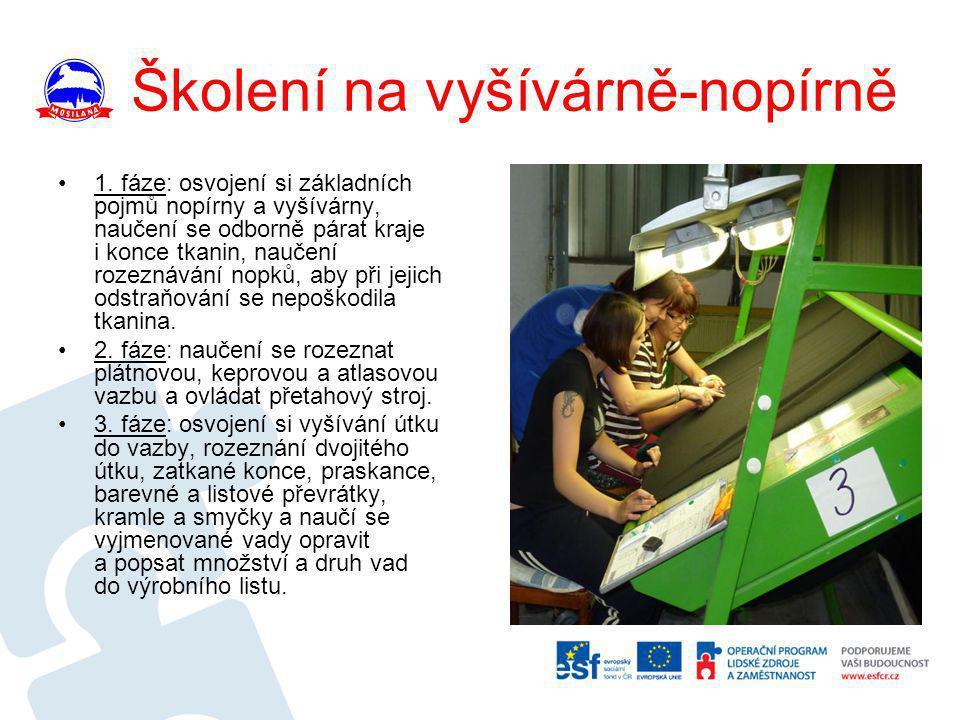 Školení na vyšívárně-nopírně •1. fáze: osvojení si základních pojmů nopírny a vyšívárny, naučení se odborně párat kraje i konce tkanin, naučení rozezn