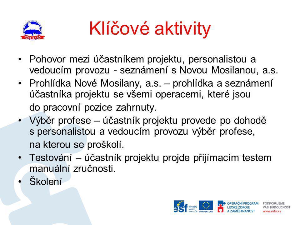 Klíčové aktivity •Pohovor mezi účastníkem projektu, personalistou a vedoucím provozu - seznámení s Novou Mosilanou, a.s. •Prohlídka Nové Mosilany, a.s