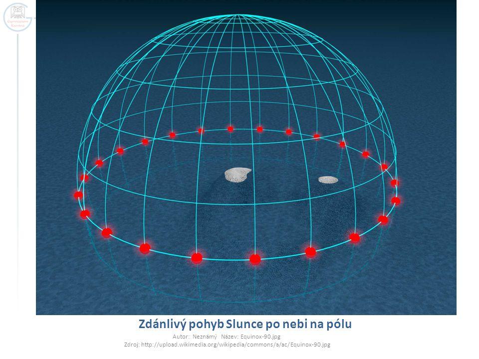 Zdánlivý pohyb Slunce po nebi na pólu Autor: Neznámý Název: Equinox-90.jpg Zdroj: http://upload.wikimedia.org/wikipedia/commons/a/ac/Equinox-90.jpg