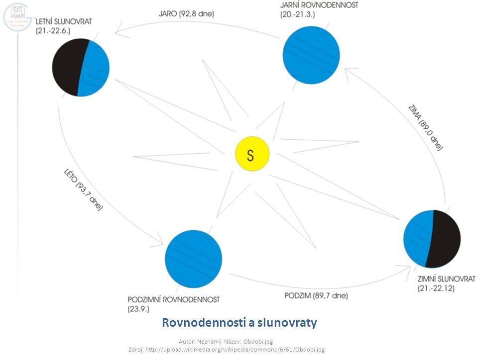 Rovnodennosti a slunovraty Autor: Neznámý Název: Obdobi.jpg Zdroj: http://upload.wikimedia.org/wikipedia/commons/6/61/Obdobi.jpg