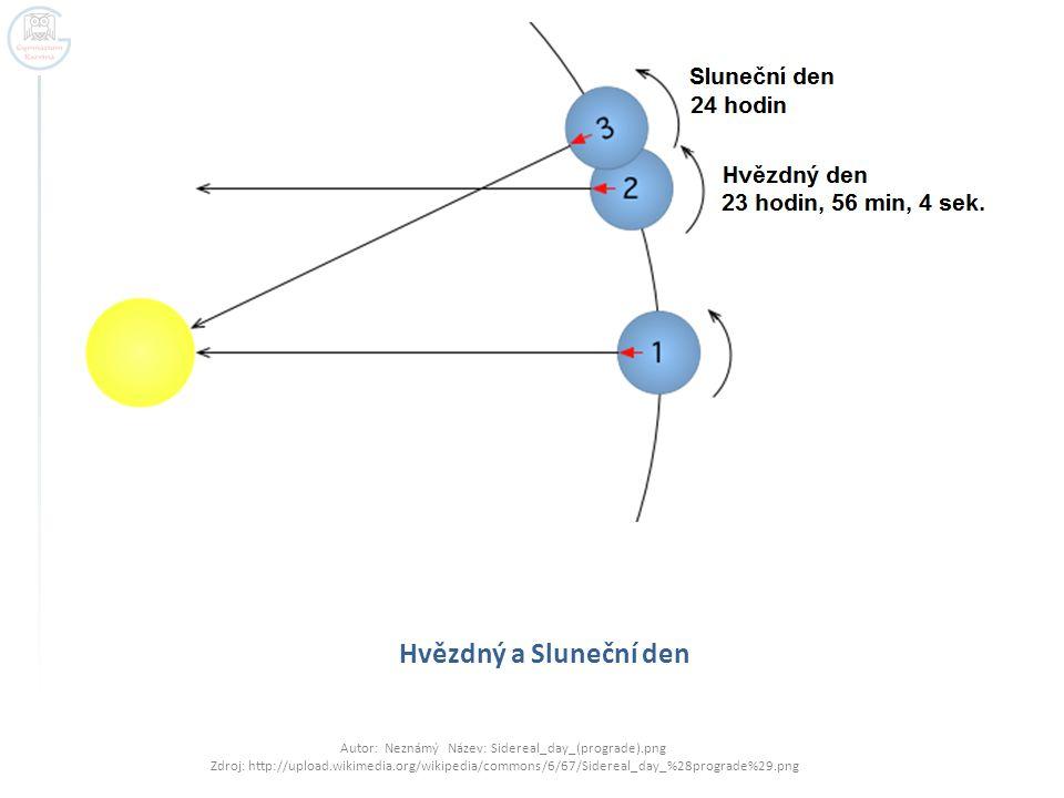 Hvězdný a Sluneční den Autor: Neznámý Název: Sidereal_day_(prograde).png Zdroj: http://upload.wikimedia.org/wikipedia/commons/6/67/Sidereal_day_%28pro