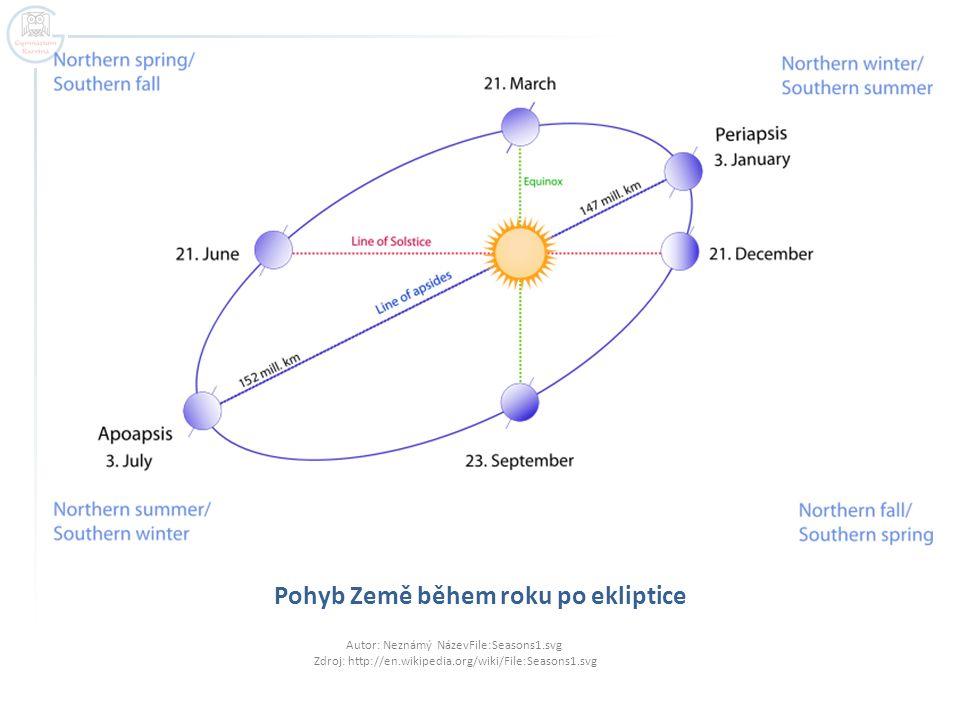 Pohyb Země během roku po ekliptice Autor: Neznámý NázevFile:Seasons1.svg Zdroj: http://en.wikipedia.org/wiki/File:Seasons1.svg