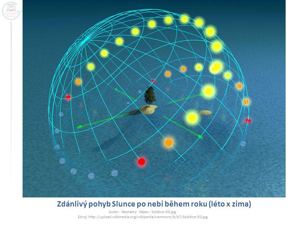 Zdánlivý pohyb Slunce po nebi během roku (léto x zima) Autor: Neznámý Název: Solstice-50.jpg Zdroj: http://upload.wikimedia.org/wikipedia/commons/b/b7