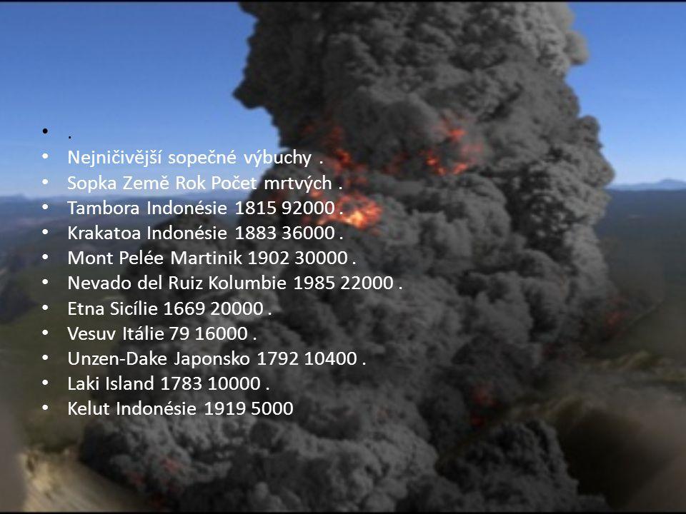 •. • Nejničivější sopečné výbuchy. • Sopka Země Rok Počet mrtvých. • Tambora Indonésie 1815 92000. • Krakatoa Indonésie 1883 36000. • Mont Pelée Marti