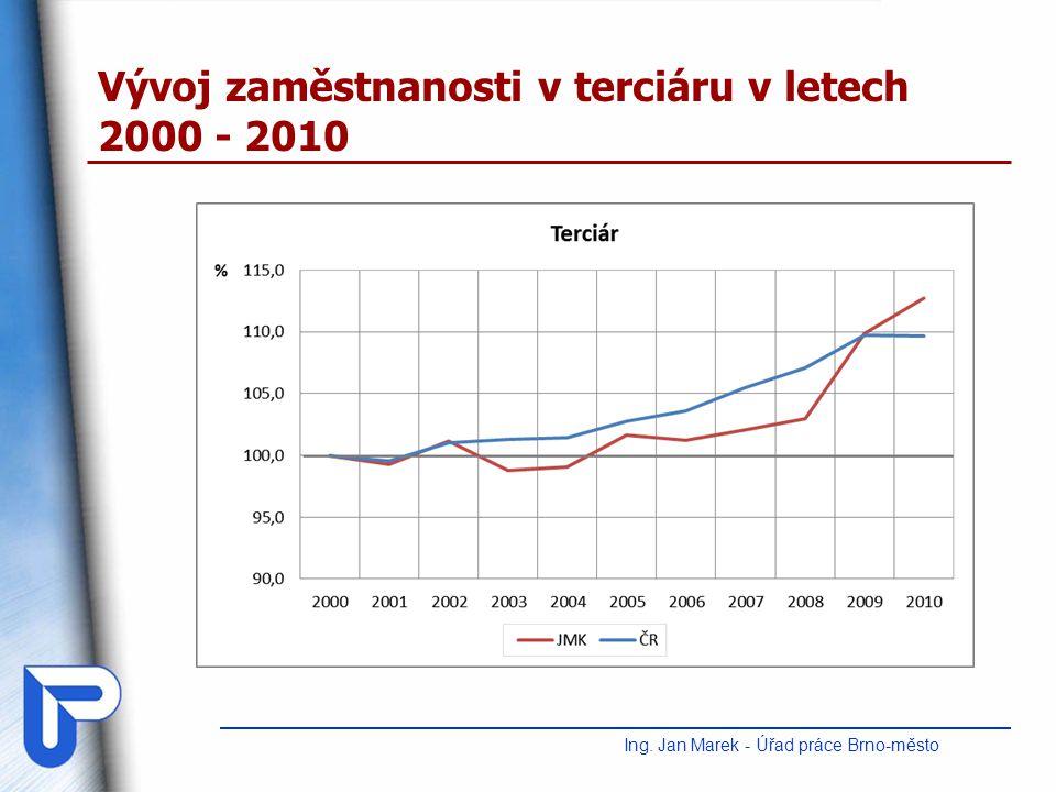 Vývoj zaměstnanosti v terciáru v letech 2000 - 2010 Ing. Jan Marek - Úřad práce Brno-město