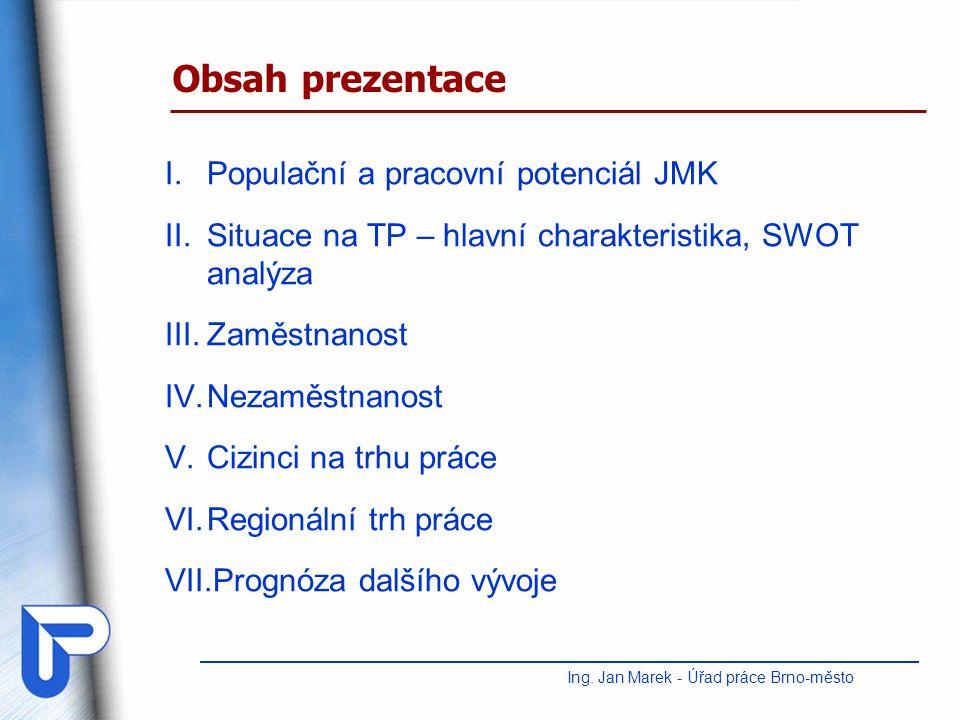 I.Populační a pracovní potenciál JMK II.Situace na TP – hlavní charakteristika, SWOT analýza III.Zaměstnanost IV.Nezaměstnanost V.Cizinci na trhu prác