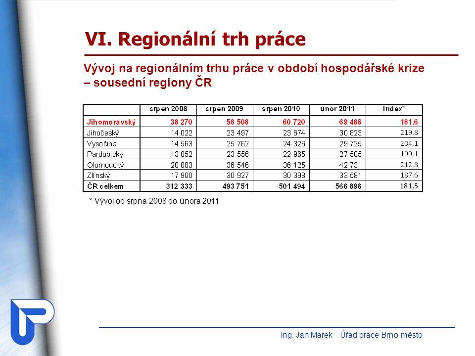 VI. Regionální trh práce Ing. Jan Marek - Úřad práce Brno-město Vývoj na regionálním trhu práce v období hospodářské krize – sousední regiony ČR * Výv