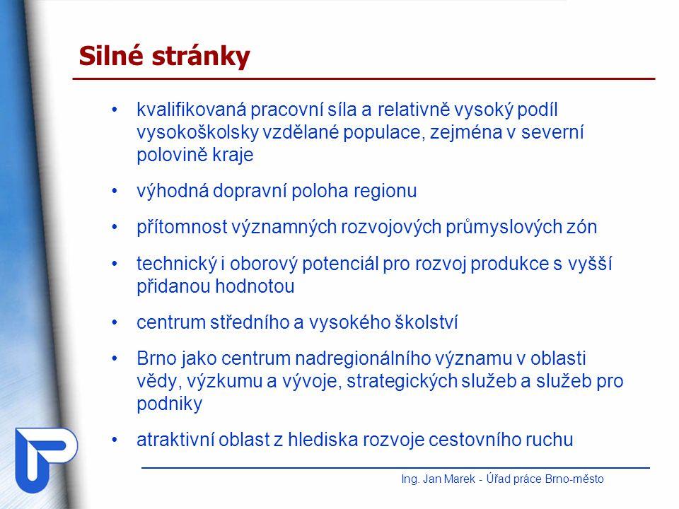 VI.Regionální trh práce Ing.