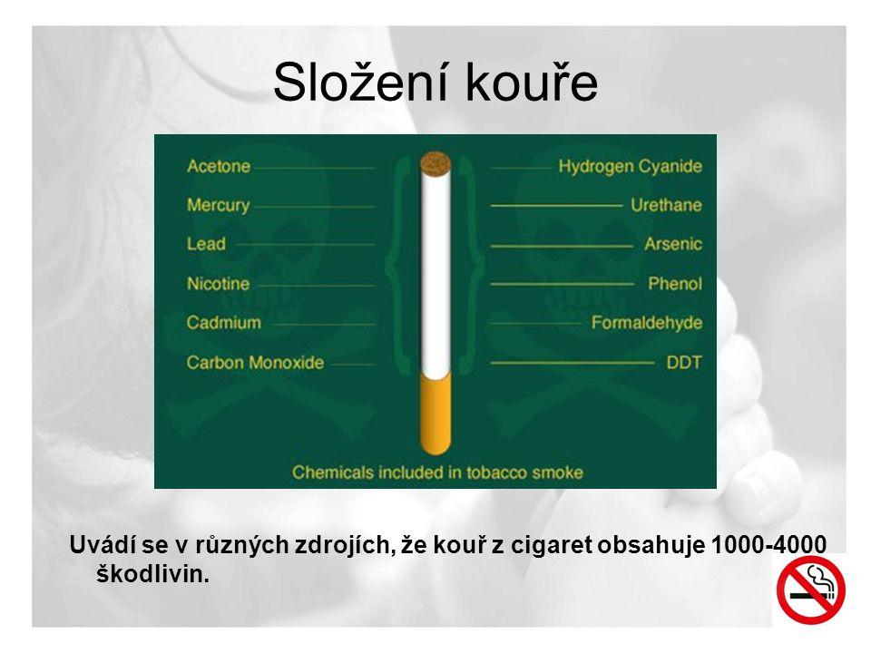 Složení kouře Uvádí se v různých zdrojích, že kouř z cigaret obsahuje 1000-4000 škodlivin.