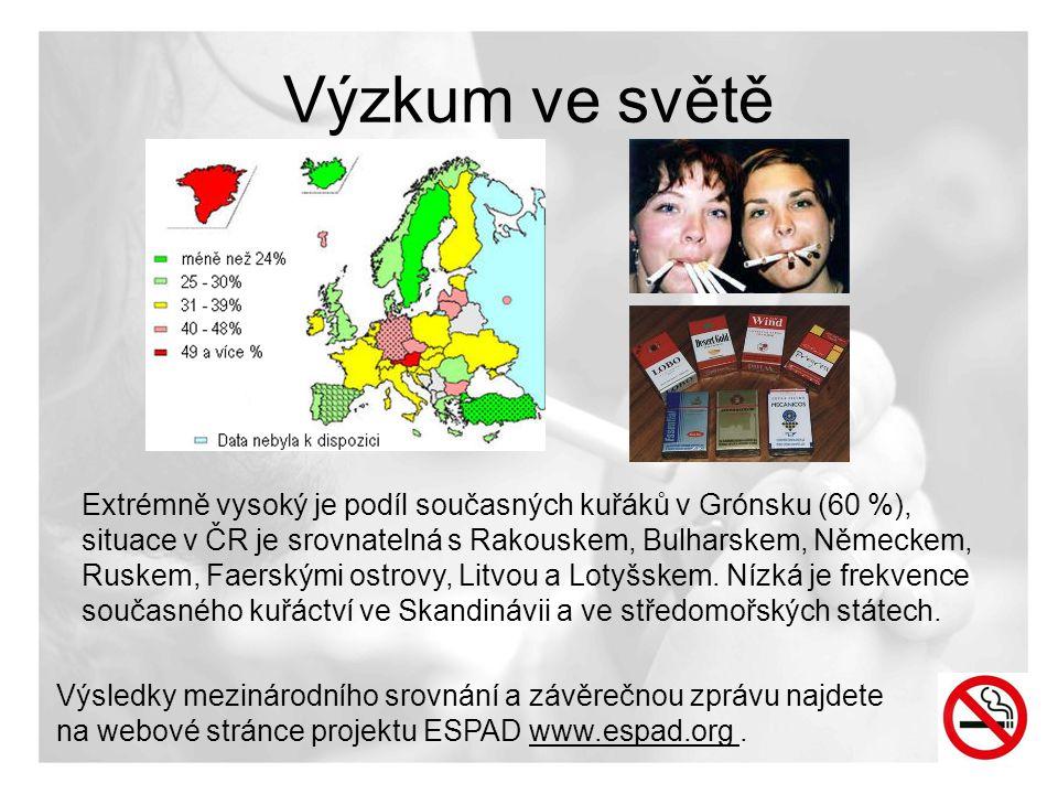 Výzkum ve světě Extrémně vysoký je podíl současných kuřáků v Grónsku (60 %), situace v ČR je srovnatelná s Rakouskem, Bulharskem, Německem, Ruskem, Fa