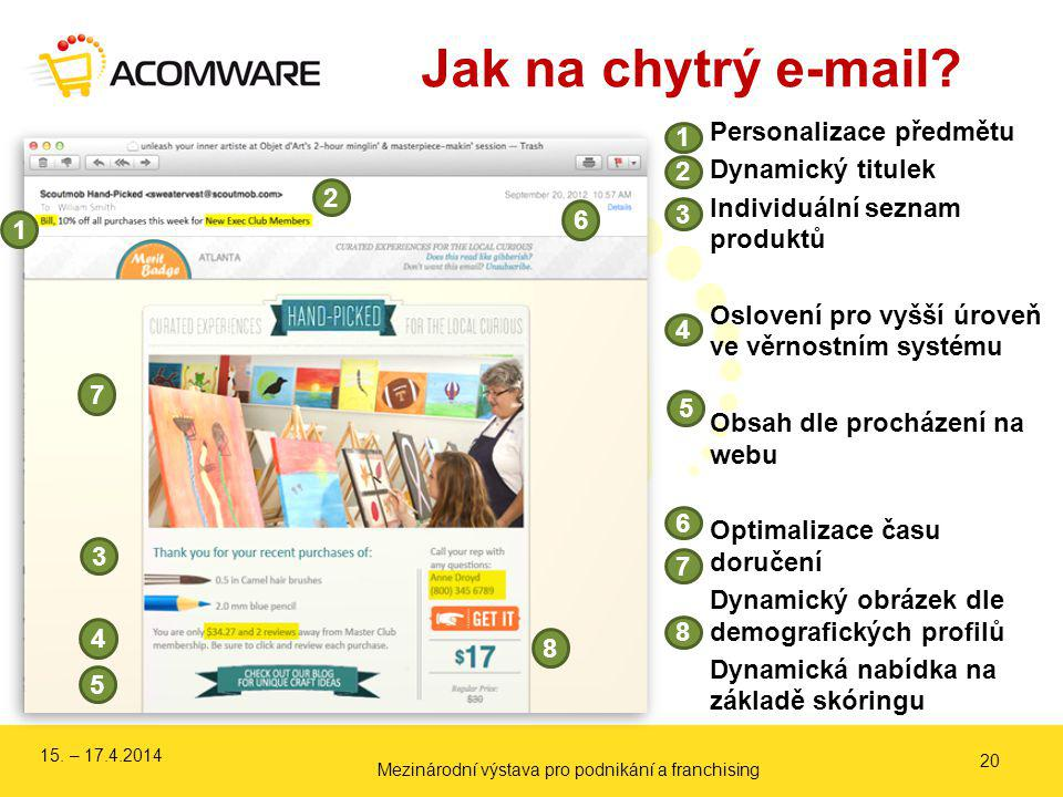 Jak na chytrý e-mail? 20 Personalizace předmětu Dynamický titulek Individuální seznam produktů Oslovení pro vyšší úroveň ve věrnostním systému Obsah d