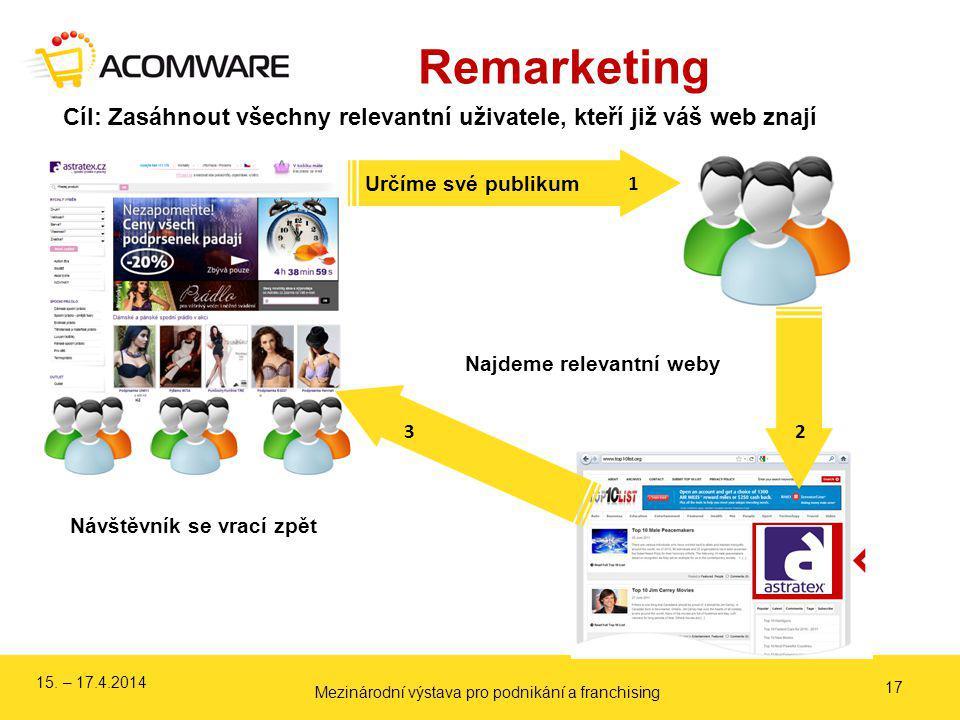 Remarketing 17 1 Určíme své publikum Najdeme relevantní weby 2 Návštěvník se vrací zpět 3 Cíl: Zasáhnout všechny relevantní uživatele, kteří již váš web znají 15.