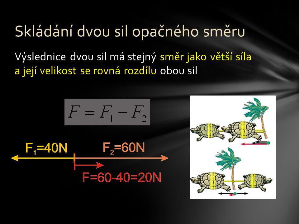 Výslednice dvou sil má stejný směr jako větší síla a její velikost se rovná rozdílu obou sil Skládání dvou sil opačného směru