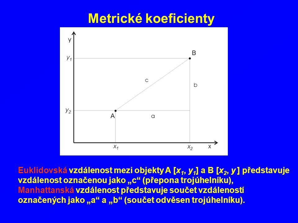 """Metrické koeficienty Euklidovská vzdálenost mezi objekty A [x 1, y 1 ] a B [x 2, y ] představuje vzdálenost označenou jako """"c"""" (přepona trojúhelníku),"""
