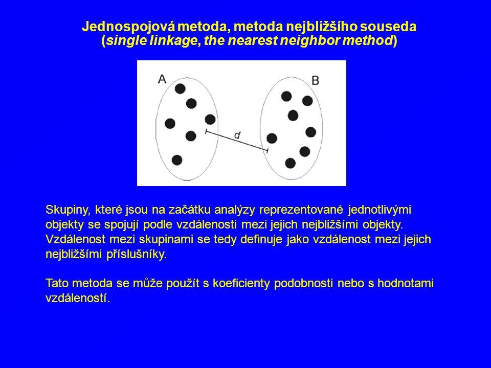 Jednospojová metoda, metoda nejbližšího souseda (single linkage, the nearest neighbor method) Skupiny, které jsou na začátku analýzy reprezentované je