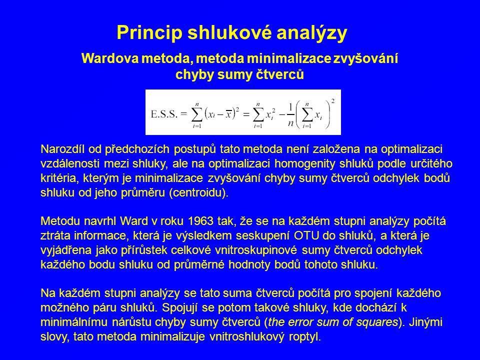 Narozdíl od předchozích postupů tato metoda není založena na optimalizaci vzdálenosti mezi shluky, ale na optimalizaci homogenity shluků podle určitéh