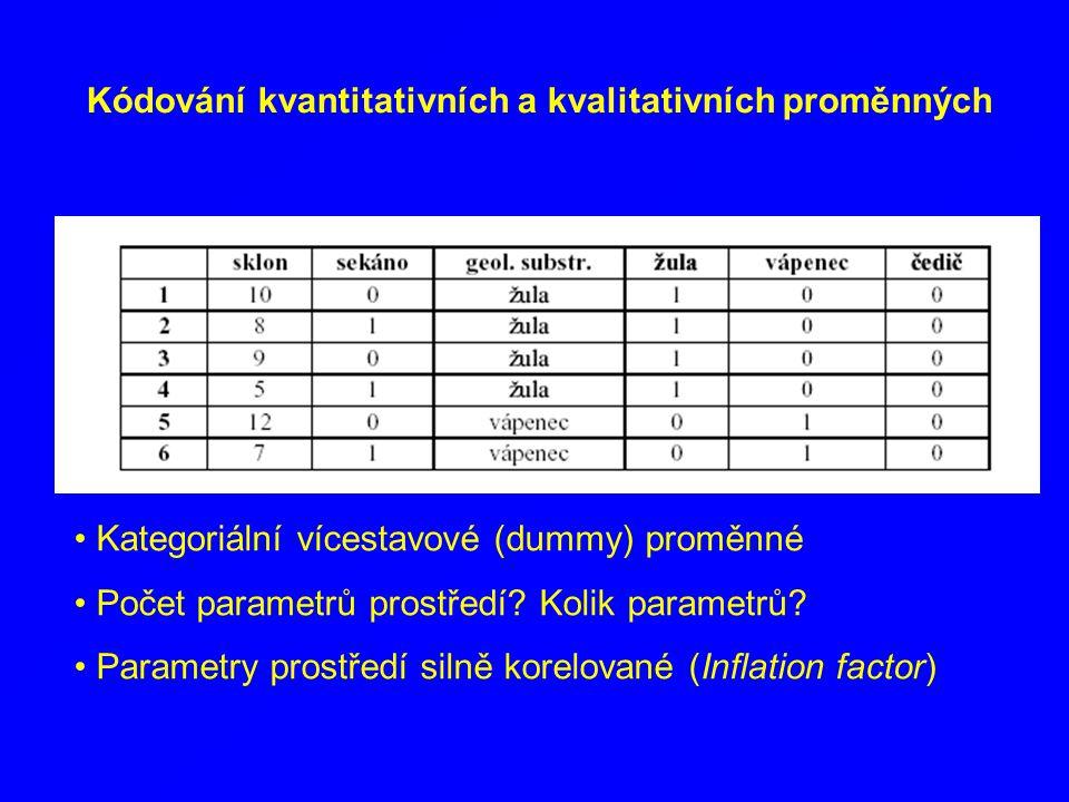 Kódování kvantitativních a kvalitativních proměnných • Kategoriální vícestavové (dummy) proměnné • Počet parametrů prostředí? Kolik parametrů? • Param