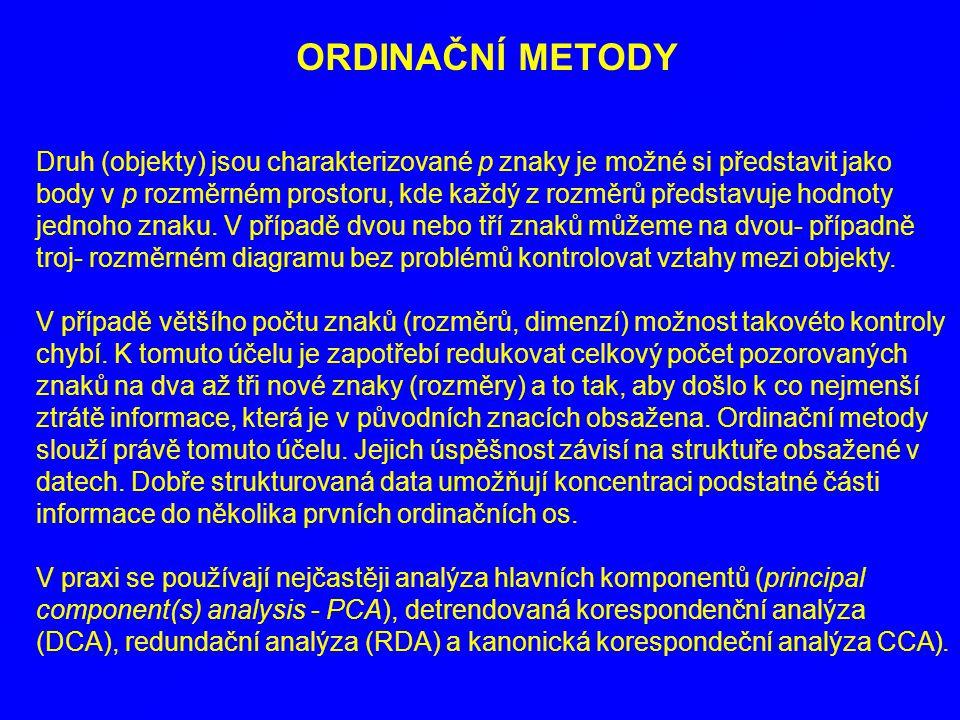 Koeficinety vyjadřující vztahy mezi objekty nebo znaky 1.Koeficinety vzdálenosti pro kvantitativní data (metric distances) 2.Koeficinety vzdálenosti pro binární znaky (binary simmilarity coefficients) 3.Koeficinety vzdálenosti pro smíšená data ( coefficients for mixed data ) 4.Korelační koeficietnty (corelation coefficients) Klasifikační metody