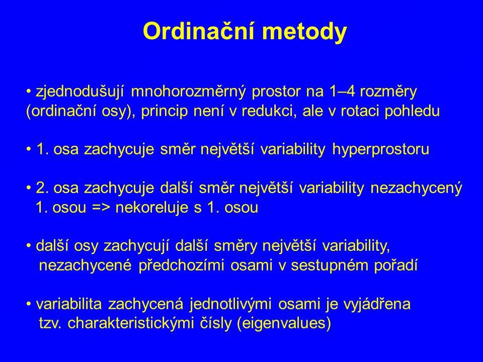 • zjednodušují mnohorozměrný prostor na 1–4 rozměry (ordinační osy), princip není v redukci, ale v rotaci pohledu • 1. osa zachycuje směr největší var