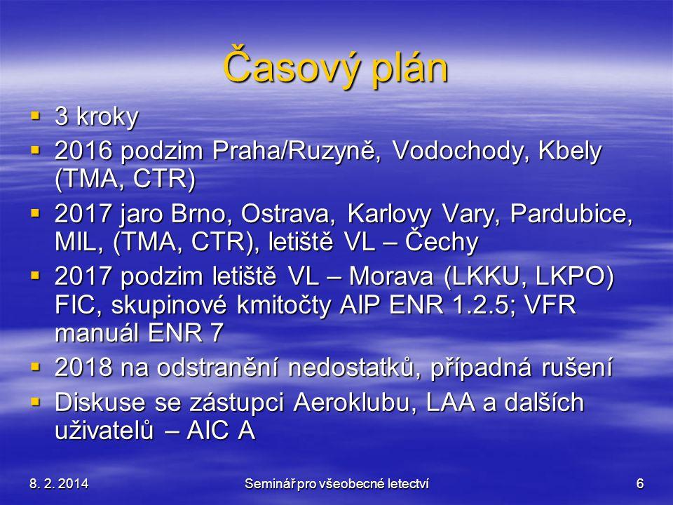 8.2. 2014Seminář pro všeobecné letectví27 Postih  Podle § 119 – 127/2005 fyzická osoba  §17 max.