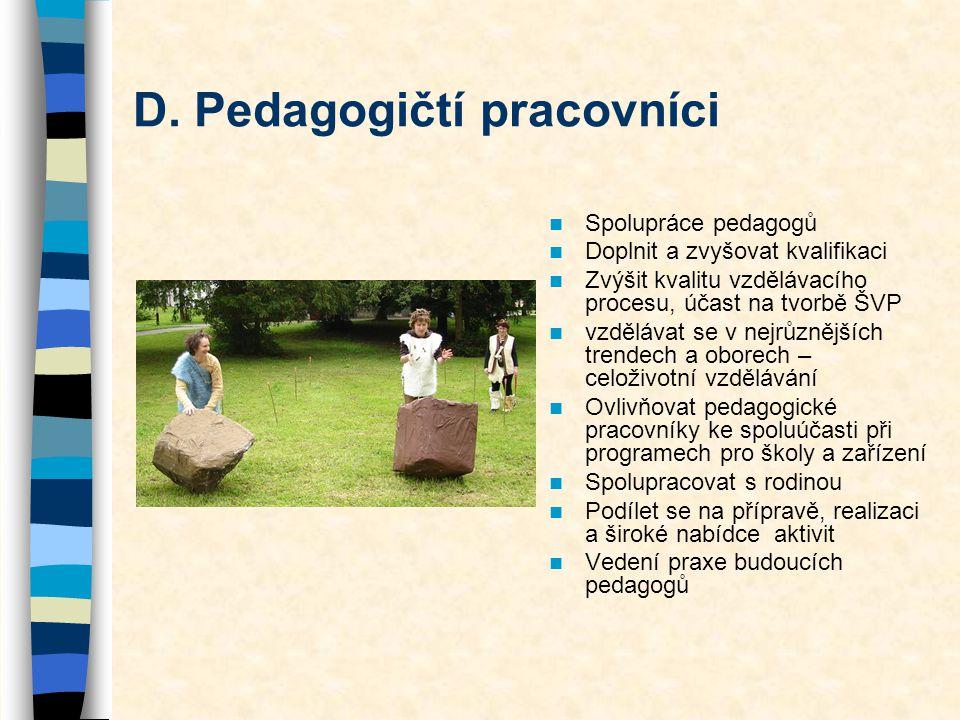 D. Pedagogičtí pracovníci  Spolupráce pedagogů  Doplnit a zvyšovat kvalifikaci  Zvýšit kvalitu vzdělávacího procesu, účast na tvorbě ŠVP  vzděláva