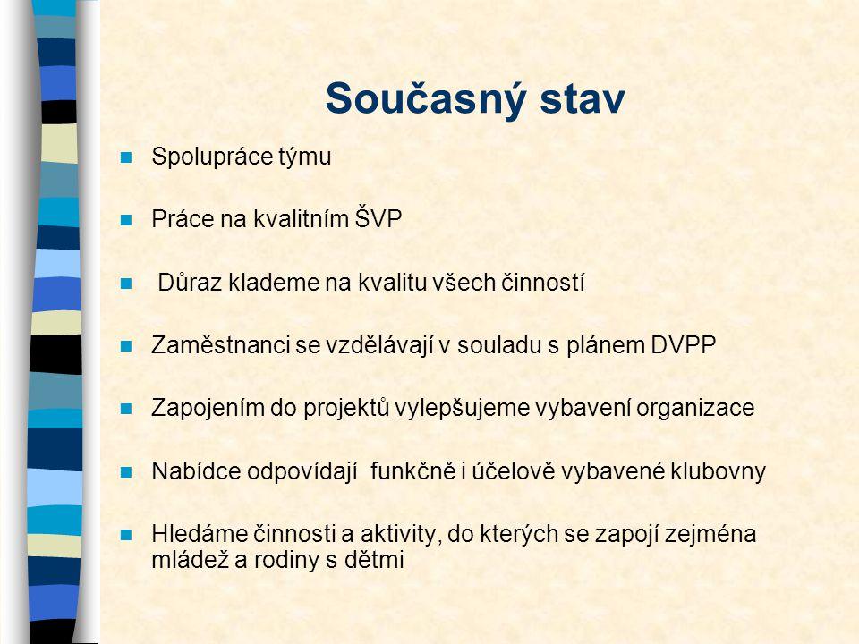 Současný stav  Spolupráce týmu  Práce na kvalitním ŠVP  Důraz klademe na kvalitu všech činností  Zaměstnanci se vzdělávají v souladu s plánem DVPP