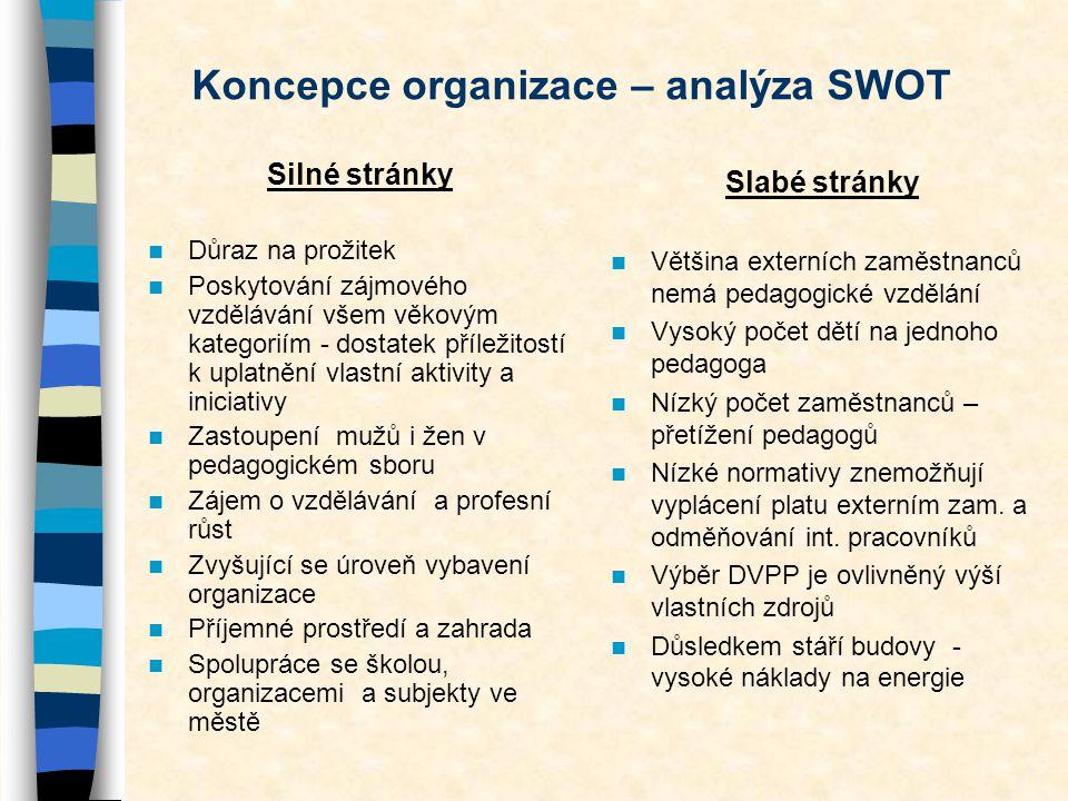 Koncepce organizace – analýza SWOT Silné stránky  Důraz na prožitek  Poskytování zájmového vzdělávání všem věkovým kategoriím - dostatek příležitost